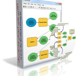 آموزش کاربردی ساخت مدلهای خودکار و ToolBox با استفاده از Model Builder و در بستر GIS