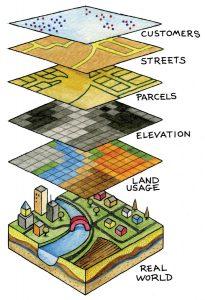GIS_layers